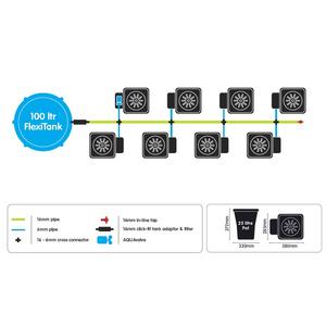 Autopot 8pot XL Kits With 100L FlexiTank setup