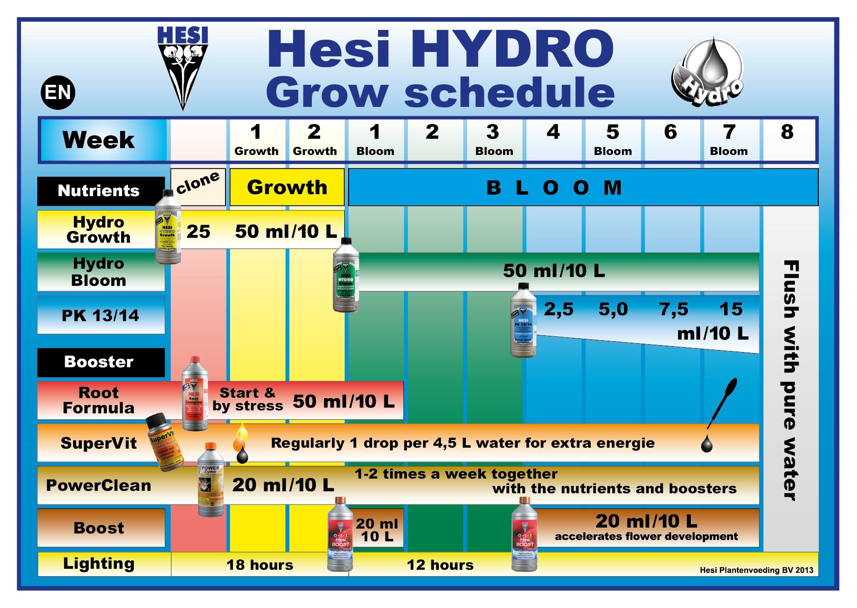 Downloads Somerset Hydroponics