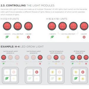 hacienda LED modules